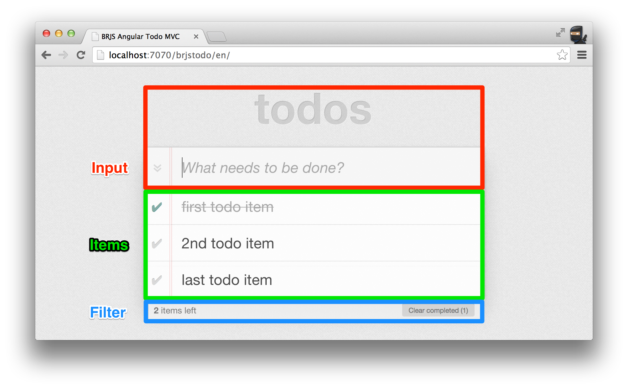 using angularjs with bladerunnerjs